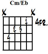 C minor on Eb