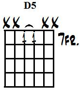 D inverted powerchord (m).jpg