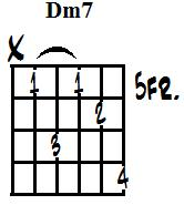 D minor 7th (m) alt1.jpg