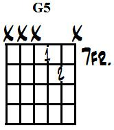 G inverted powerchord (m).jpg